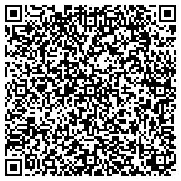 QR-код с контактной информацией организации Кухаренко С. С.