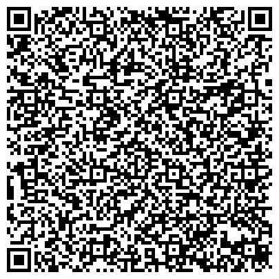 QR-код с контактной информацией организации Гомельское отделение Белорусской торгово-промышленной палаты