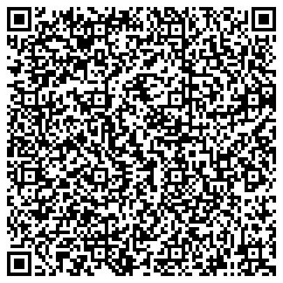 QR-код с контактной информацией организации Абзац Принт