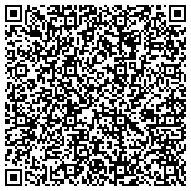 QR-код с контактной информацией организации Рекламно-производственная компания РЕД-ГРУПП, ЧП
