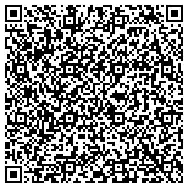 QR-код с контактной информацией организации Naruzhka & F (Наружка и Ф) Производственная группа, ИП