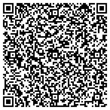 QR-код с контактной информацией организации Дизайн студия Felix (Феликс), Компания