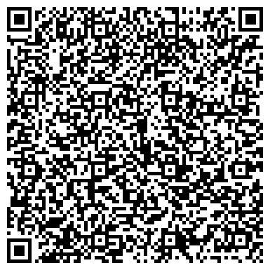 QR-код с контактной информацией организации Национальные спортивные лотереи, РУП