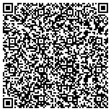 QR-код с контактной информацией организации Субъект предпринимательской деятельности Фотограф Светлана Косенко