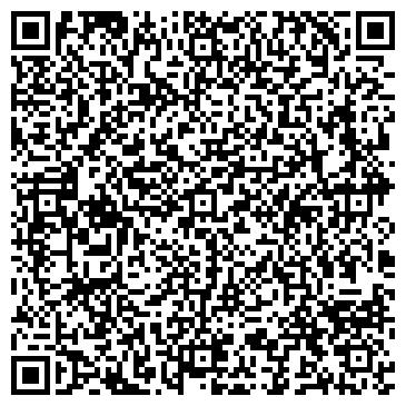 QR-код с контактной информацией организации Папирус Групп, ООО