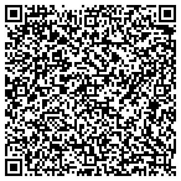QR-код с контактной информацией организации ЛОКОМОТИВНОЕ ДЕПО Г. ГРОДНО УП