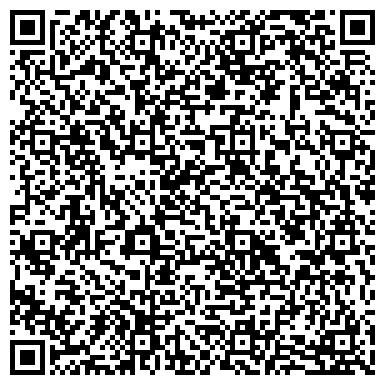 QR-код с контактной информацией организации Субъект предпринимательской деятельности Рекламное агентство полного цикла «Bellas Artes»