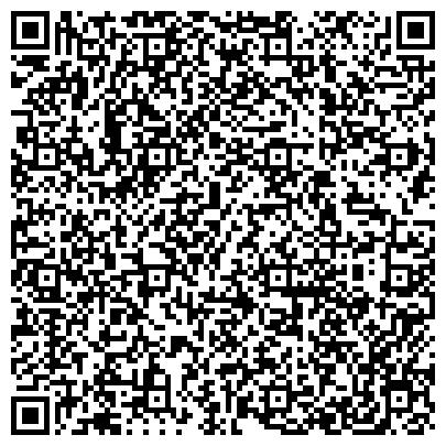 QR-код с контактной информацией организации Общество с ограниченной ответственностью Патентно-юридическая компания ТОВ «ВиКонсалт Про»