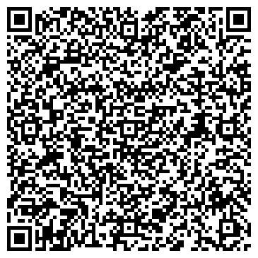 QR-код с контактной информацией организации Медиа Корпорация RIA