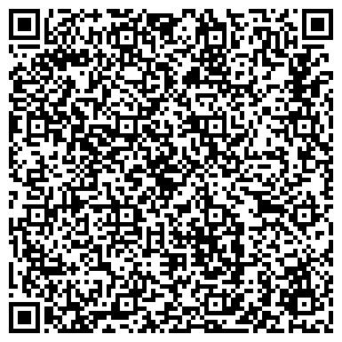 QR-код с контактной информацией организации Интернет- магазин «GLOBTRADE»
