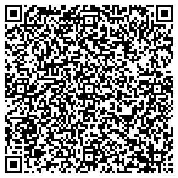 QR-код с контактной информацией организации Брендинговое агентство GRADES