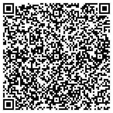QR-код с контактной информацией организации Имидж-консультант Наталья Соболевская