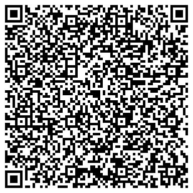 QR-код с контактной информацией организации ЦЕНТРАЛЬНАЯ ГОРОДСКАЯ БИБЛИОТЕКА ИМ. А.Е. МАКАЕНКА