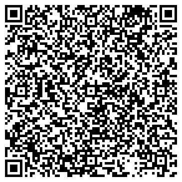 QR-код с контактной информацией организации ПРЕЗИДИУМ ОБЛАСТНОЙ КОЛЛЕГИИ АДВОКАТОВ