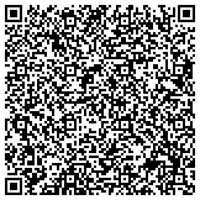 QR-код с контактной информацией организации Тернопольский обласной молодежный центр работы , ГП