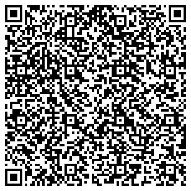 QR-код с контактной информацией организации ООО Армет