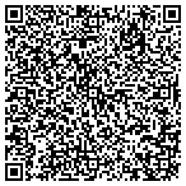 """QR-код с контактной информацией организации Общество с ограниченной ответственностью НПП """"Экдизакор"""" ООО"""