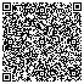 QR-код с контактной информацией организации АБВГДизайн, Субъект предпринимательской деятельности