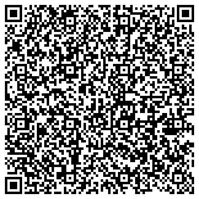 QR-код с контактной информацией организации ШКОЛА № 840