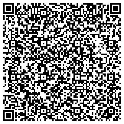 QR-код с контактной информацией организации Патентно-аналитическое агентство Форсайт, ООО