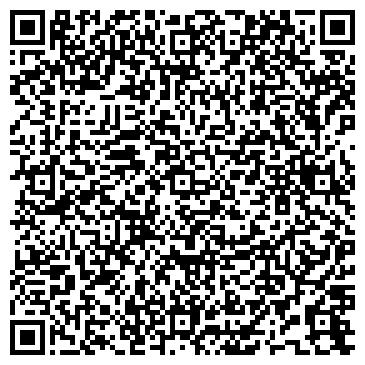 QR-код с контактной информацией организации Евромед Инвест, ООО