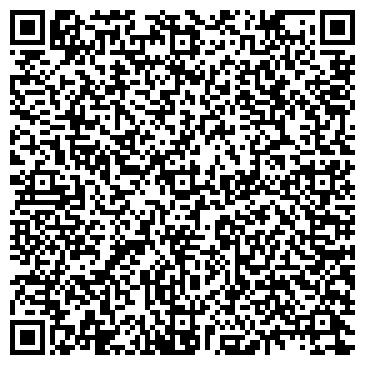 QR-код с контактной информацией организации ПрАТ Магазин Медтехника, ЧАО