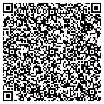QR-код с контактной информацией организации Юнимед, ООО (группа компаний Промед)