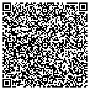 QR-код с контактной информацией организации Медпакс, Компани (Medpax)