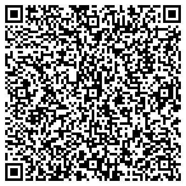 QR-код с контактной информацией организации Техномед плюс,НПФ,ЧП