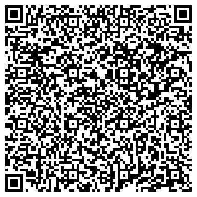 QR-код с контактной информацией организации Регион ПНТП, компания