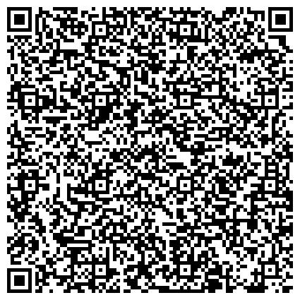 QR-код с контактной информацией организации Научно-исследовательский институт радиотехнических измерений (НИИРИ), ОАО