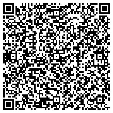 QR-код с контактной информацией организации НПЦРИЗ