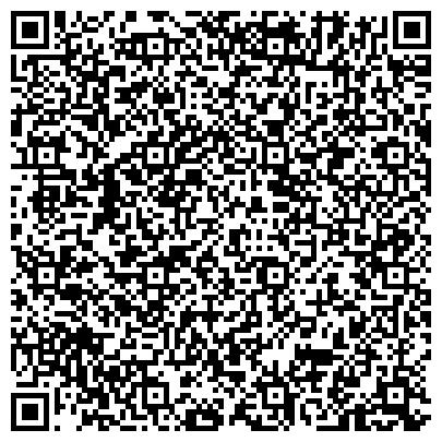 QR-код с контактной информацией организации Частное предприятие Дропшиппинг BONYS сервис прямых поставок