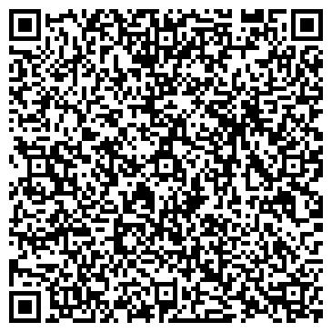 """QR-код с контактной информацией организации """"Ваше Здоровье"""" - сеть магазинов"""