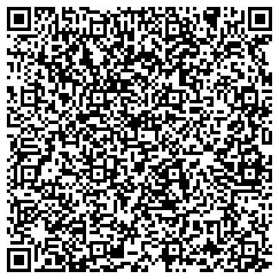 QR-код с контактной информацией организации Частное предприятие Интернет-магазин У Фёдора