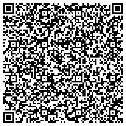 """QR-код с контактной информацией организации Интернет магазин""""1000 мелочей""""Опт и розница"""