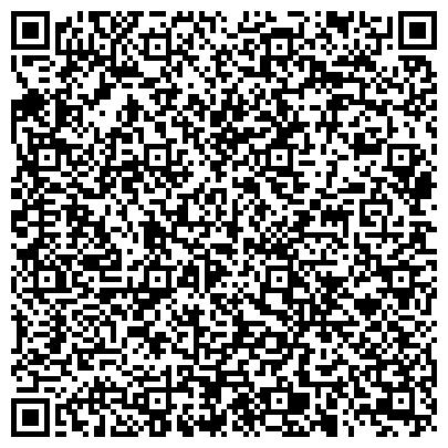 QR-код с контактной информацией организации ЧП Черевань Д. В. — Батарейки оптом и в розницу., Частное предприятие