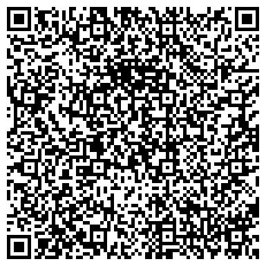 QR-код с контактной информацией организации МЕДЛЮКС красота и здоровье