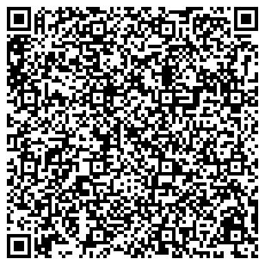 QR-код с контактной информацией организации Общество с ограниченной ответственностью ООО «Гранитзапчасть»