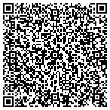 QR-код с контактной информацией организации ГРОДНЕНСКИЙ ОБЛАСТНОЙ ТЕАТР КУКОЛ