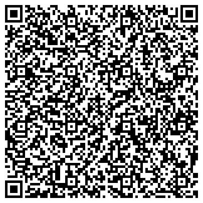 QR-код с контактной информацией организации Интернет-магазин материалов для наращивания ногтей «Nail Beauty»
