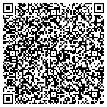 QR-код с контактной информацией организации Частное предприятие Мелочи жизни