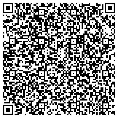 """QR-код с контактной информацией организации Интернет магазин """"Нужные покупки"""""""