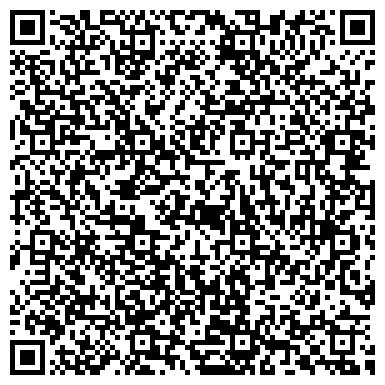 QR-код с контактной информацией организации Интеренет-магазин Товары для дома и здоровья