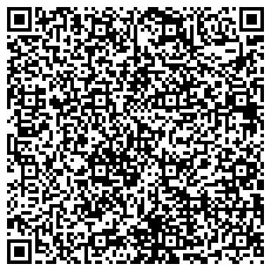 QR-код с контактной информацией организации Субъект предпринимательской деятельности Dental-Forward