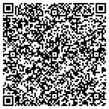 QR-код с контактной информацией организации интернет-магазин «Magnetizm»