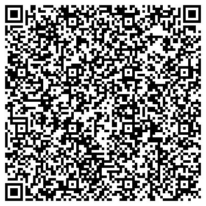 QR-код с контактной информацией организации Магазин медтехники, товаров для здоровья и красоты