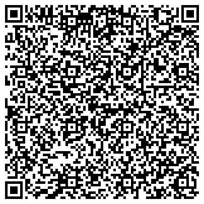 QR-код с контактной информацией организации АрмНеттингГрупп Частное предприятие