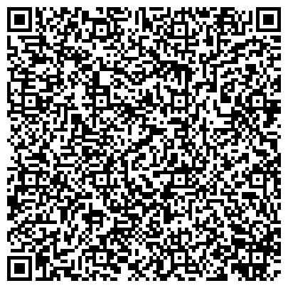 """QR-код с контактной информацией организации """"АТТТ"""" <Агенство торговли техническими тканями>"""