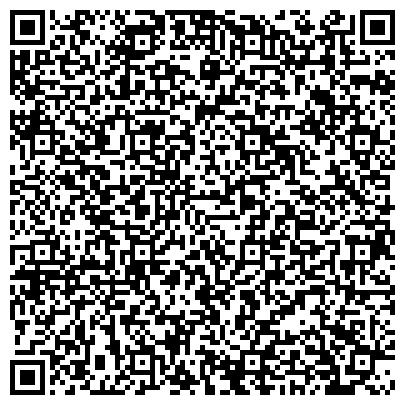 """QR-код с контактной информацией организации Общество с ограниченной ответственностью ООО фирма """"Промышленно-технологическая Компания"""", ООО фирма """"ПромТехноКом"""""""